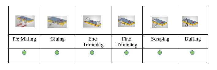 Sigma_308DSEP_table
